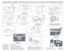yamaha 48 volt golf cart charger parts serial number battery 1998 yamaha golf cart wiring diagram at Yamaha 48 Volt Golf Cart Wiring Diagram