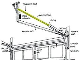 replace garage door full size of garage door torsion spring custom replacement total springs color code