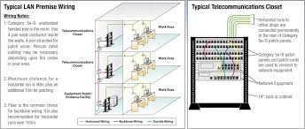 cat wiring diagram rj45 with example 23070 linkinx com Cat 5 Twisted Pair Wiring Diagram large size of wiring diagrams cat wiring diagram rj45 with simple pics cat wiring diagram rj45 cat5 twisted pair wiring diagram