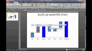 Think Cell Waterfall Chart Total Thinkcell Waterfall Erstellt Durch Breme Online