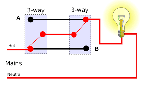 multiway switching the california 3 way or coast 3 way connection never connects the lamp socket shell to the line hot terminal an optional additional lamp can be