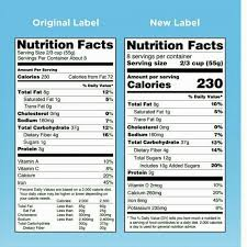 fda announces changes to the nutrition facts label virginia in powerade food label