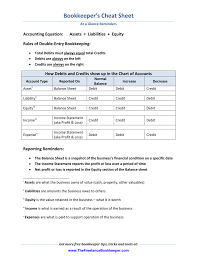 Accounting Debits And Credits Chart Bookkeepers Cheat Sheet The Freelance Bookkeeper
