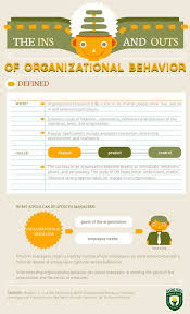 best organizational behavior ideas organization  infographics bin organizational managementorganizational behaviorindustrial