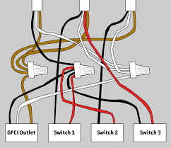 electrical wiring for gfci and 3 switches in bathroom home Switched GFCI Outlet Wiring Diagram enter image description here electrical bathroom switch gfci