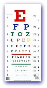 Alphabetical Color Eye Chart