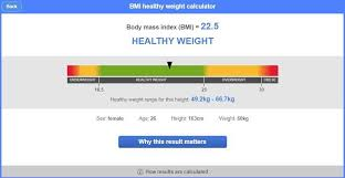 Bmi Chart Uk What Is Bmi How Is Body Mass Index Calculated And When Am I