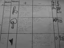 Tip Chart Cane Tip Chart Download Scientific Diagram