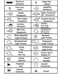 Concept Floor Plan Symbols Electrical For Blueprints O Intended Creativity Design