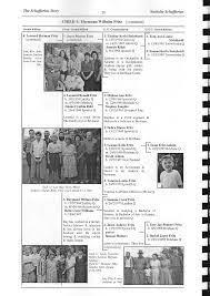 Images for Leonard Herman Fritz Page 1