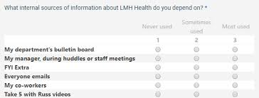Improve The Look Of The Likert Rating Question Type In