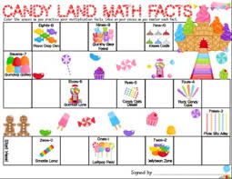 Multiplication Incentive Chart Multiplication Candy Land Math Facts Math Facts