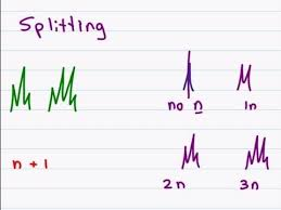 Proton Nmr How To Analyze The Peaks Of H Nmr Spectroscopy