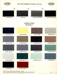 Paint Archives Rootes And Related
