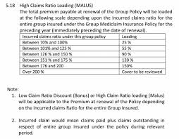 How To Buy Health Insurance Policies From Banks