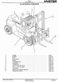 hyster wiring diagrams online auto wiring diagram today \u2022 Hyster Fork Lift Parts Diagram wiring diagrams hydravlic diagrams specifications hyster rh automotivewiring co uk nissan forklift diagram hyster forklift wiring diagram