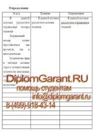 На заказ отчет по НИРМ Помощь студентам СГА Отчет по НИРМ для студентов СГА напишем на заказ