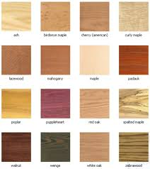 woods used for furniture. Woods Used For Furniture Wood Wonderful Common Types Of In O
