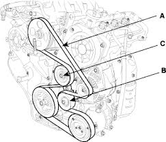 2008 hyundai entourage serpentine belt diagram vehiclepad 2008 2008 hyundai entourage engine diagram 2008 electrical wiring