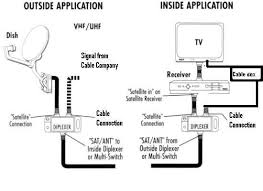 satellite dish wiring diagram wiring diagram and hernes satellite dish wiring diagram wire