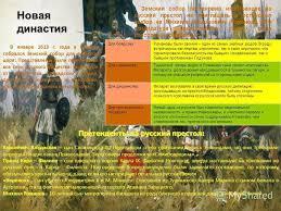 Презентация на тему Московский государственный университет  6 Новая