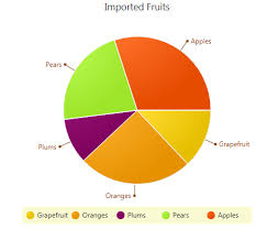 Simple Css Pie Chart 38 Styling Charts With Css Release 8