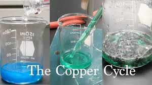 Copper Cycle Lab Report The Copper Cycle Experiment A Series Of Reactions Youtube