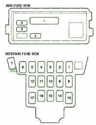 ford fuse box diagram fuse box acura 1999 cl diagram Acura Cl Fuse Box Diagram fuse box acura 1999 cl diagram acura cl fuse box diagram