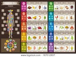 Mineral Vitamin Food Vector Photo Free Trial Bigstock