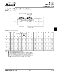 Gear Coupling Specification Chart Gear Coupling Catalogue