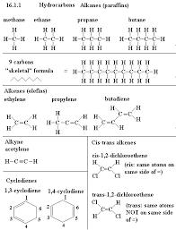 Alkanes Alkenes Alkynes Chart List Of Hydrocarbons 16 1 1 0 Acyclic Hydrocarbons Alkanes