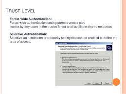 Define Active Directory Under Fontanacountryinn Com