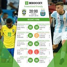 Brazil v Argentina - Preview and ...