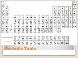 Demonstrate Understanding of Acids and Bases - ppt video online ...