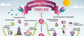 Ultimate Wedding Planning Timeline 43 Essential Steps For Your To