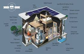 25 000 off grid house new project from open building institute