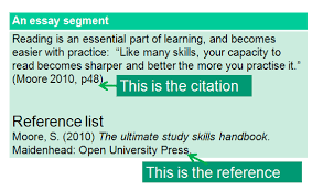 avoiding plagiarism university of bradford example of a reference in harvard format