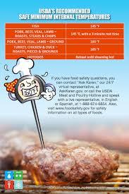 grill it safe grill it safe card pdf side 1