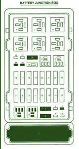 similiar ford econoline fuse diagram keywords 1978 ford pickup wiring diagram besides 2002 ford f350 wiring diagram