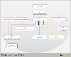Powerpoint Hierarchy Templates Hierarchy Chart Creative Tips For Powerpoint Presentations