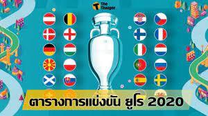 อัพเดท ตารางการแข่งขัน ยูโร 2020 | Thaiger ข่าวไทย