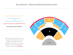 Planet Hollywood Showroom Seating Chart Seating Chart Views