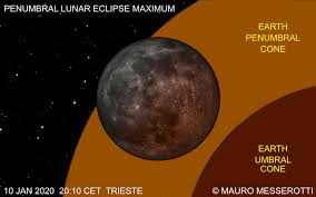 In arrivo un'eclissi di Luna a metà