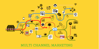 Marketing Channels Choosing The Right Marketing Channel For Your New Business