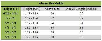 Abaya Size Guide Aaliya Collections