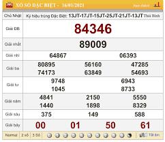 หวยฮานอย 16 มกราคม 2564 ตรวจหวยฮานอยพิเศษ-ปกติ-วีไอพี งวด 16/1/64 #หวยฮานอย  – Zcooby.com