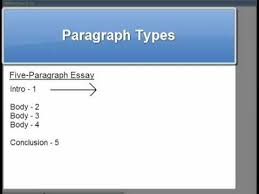 how to write an effective essay introduction paragraph formula how to write an effective essay introduction paragraph formula