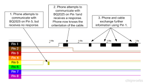 detailed how apple controls its proprietary lightning connectors lightning connector power output at Lightning Cable Wiring Diagram