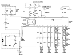 2007 dodge ram wiring diagram 2007 wiring diagrams online