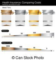 Comparative Chart Of Health Insurance Comparing Healthcare Costs Chart An Image Of A Cost Compare